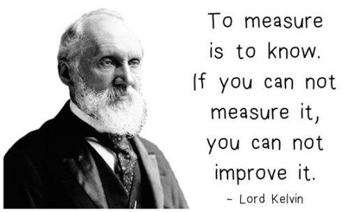 Bedrijfscultuur kun je goed meten en in een cijfer uitdrukken.