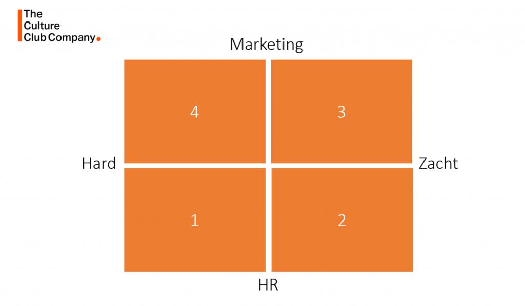Employer Branding model 1